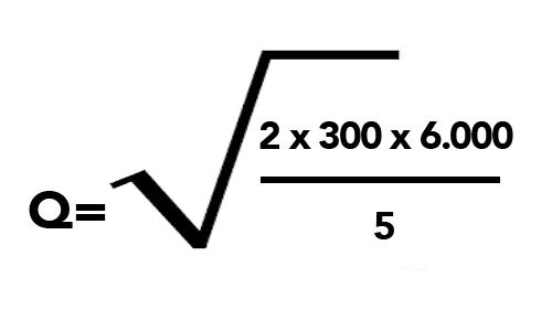 Exemple-pratique-EOQ-Economic-Order-Quantity