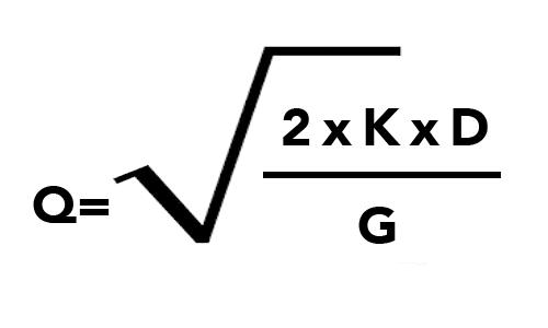 Formule-methode-EOQ-Wilson
