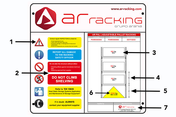 load warning notice design and content