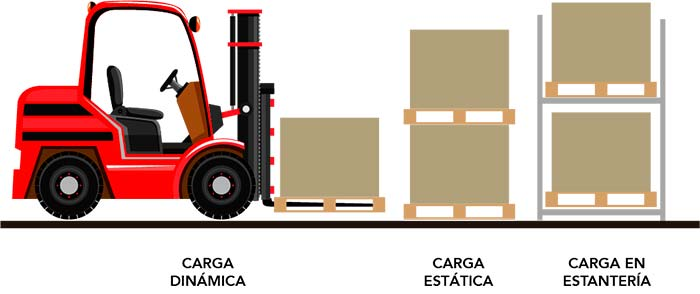 tipos-pallets-cargas