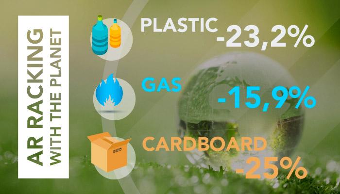 We have reduced plastic, cardboard and gas consumption to historical lows