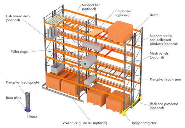 Adjustable Pallet Racking Components